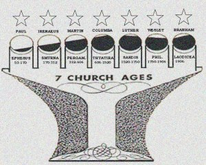 7 Church Ages